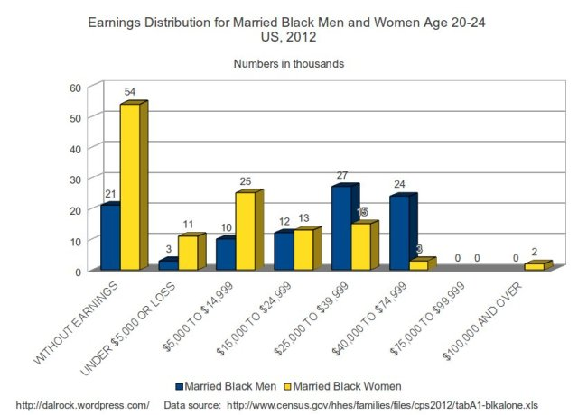 blackmarried20