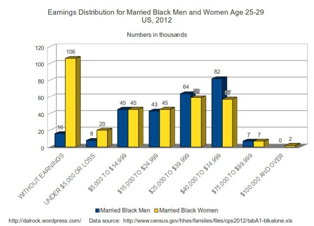 blackmarried25