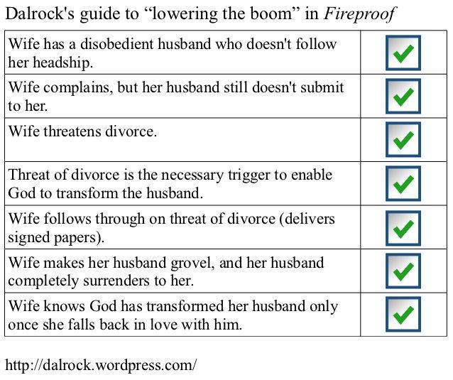 wife threatens divorce