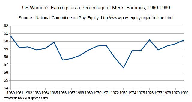 ncpe_wage_gap_1980