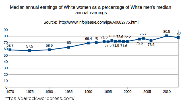 whitewagegap