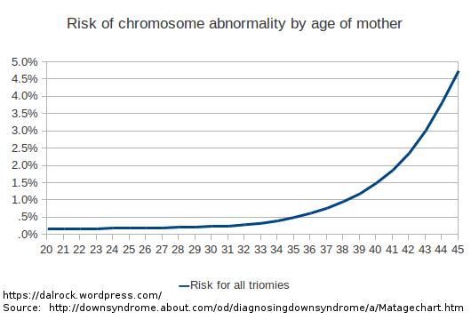 chromosomes2